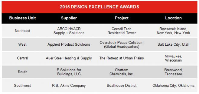 2015 Design Excellence Awards